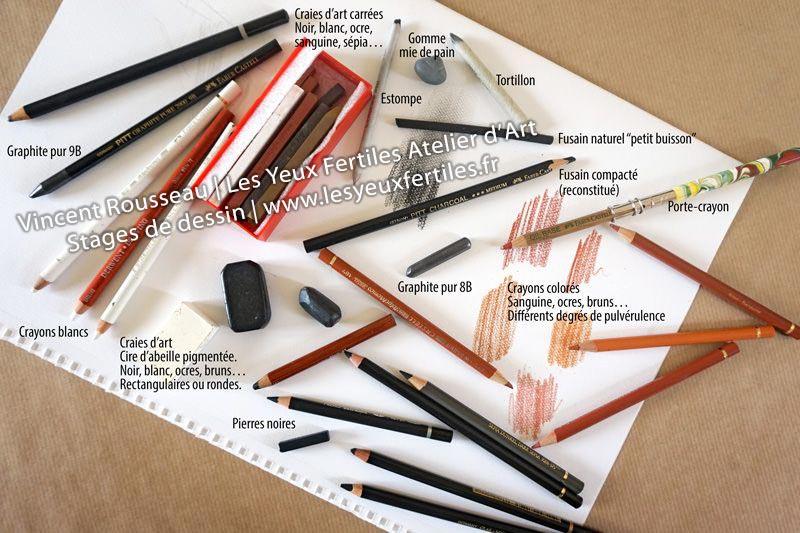 Premiers pas en dessin le mat riel de base atelier les - Materiel beaux arts pas cher ...