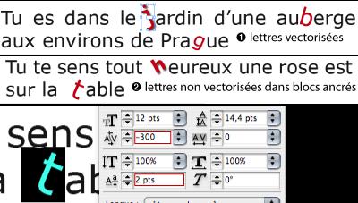 Indesign Pivoter Des Lettres Dans Le Corps Du Texte Les
